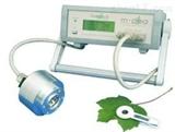 WH/M-PEA 多功能植物效率仪