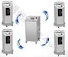 ZW-HP01-4型多点汽化过氧化氢灭菌器
