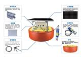 多参数水质监测浮标系统 太阳能供电 河道海域湖泊专业化水质检测
